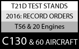 t21-record-orders-01